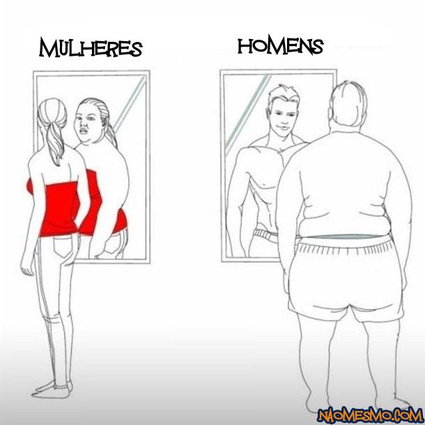 Lógica: Mulheres Vs Homens