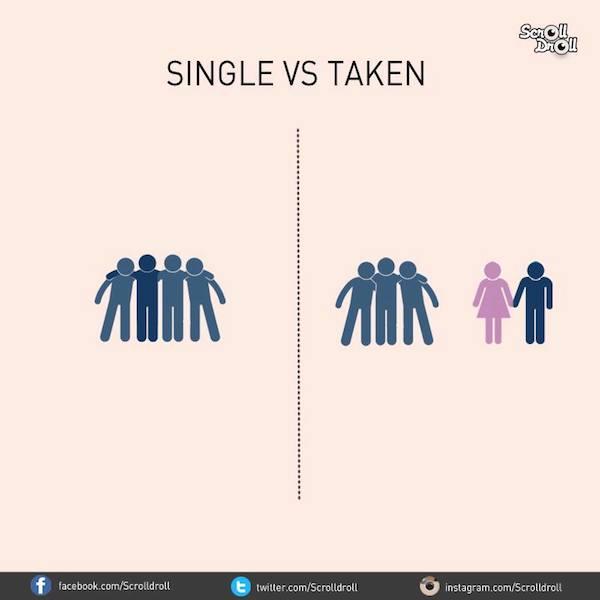 Imagens divertidas resumem diferenças entre: Homens solteiros e compromissados