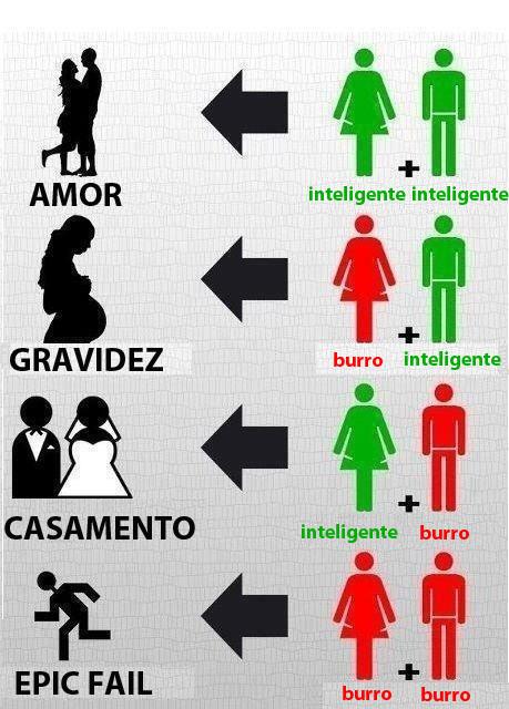 logica-casamento