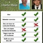renato gaucho e Charlie Sheen - diferença